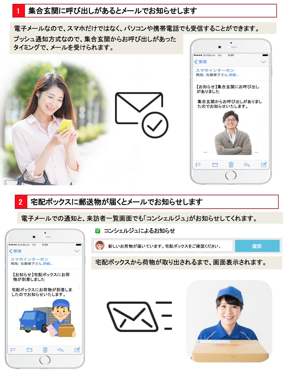 push_mail